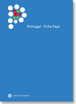 Portugal – Fiche Pays
